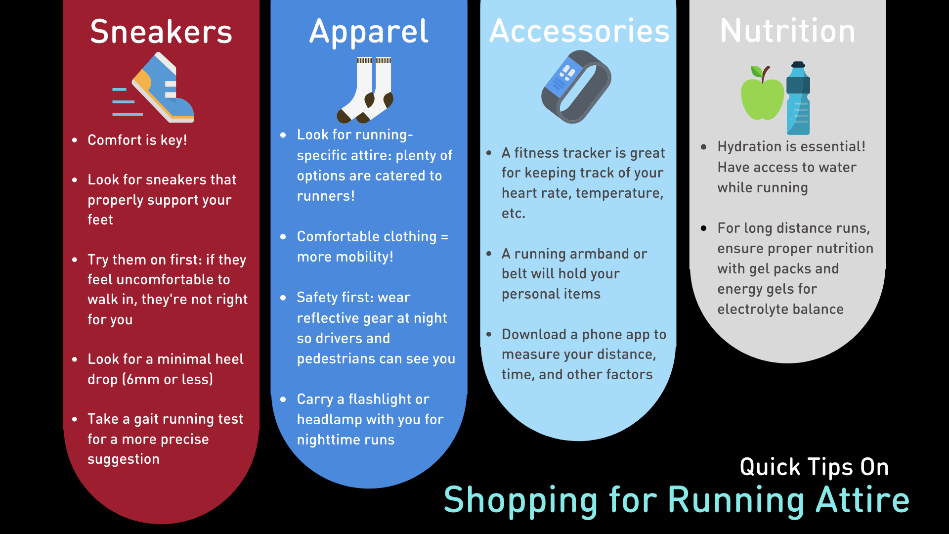 A shopping guide for runners
